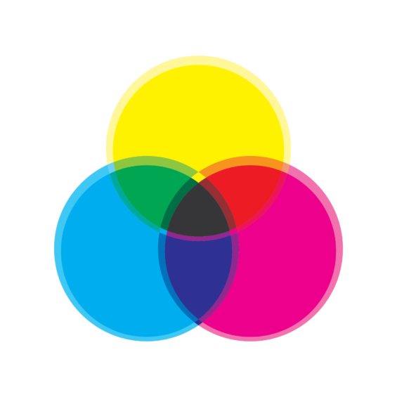 Il modello CMYK viene usato per la stampa