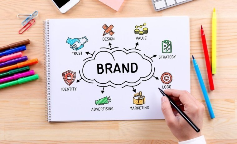 Che cos'è un brand?