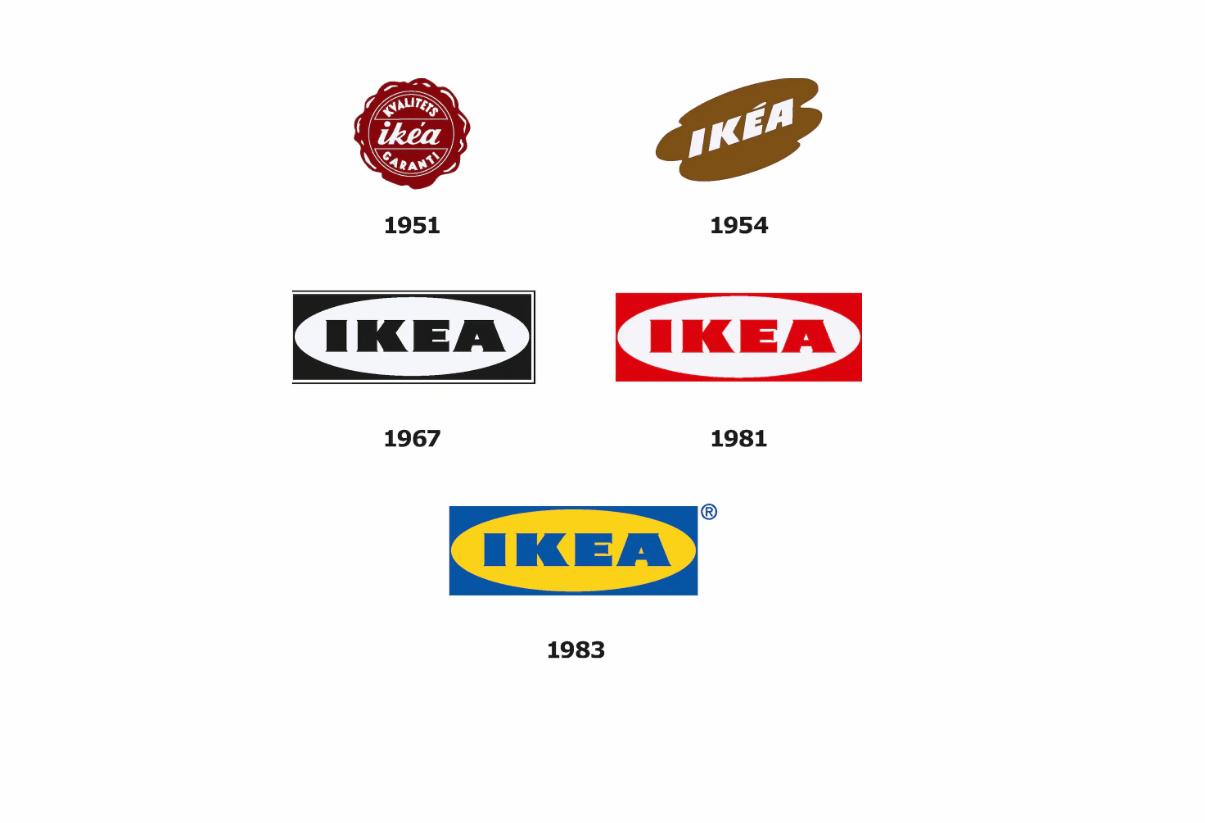 Variazioni logo Ikea
