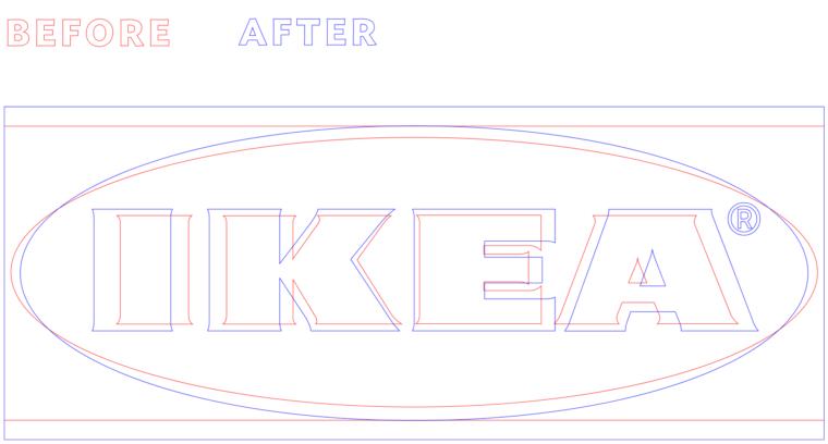 Il nuovo logo Ikea