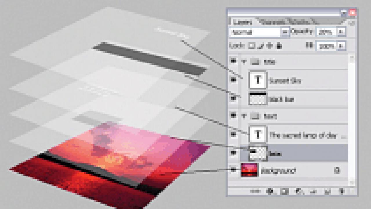 I livelli e il digital coloring