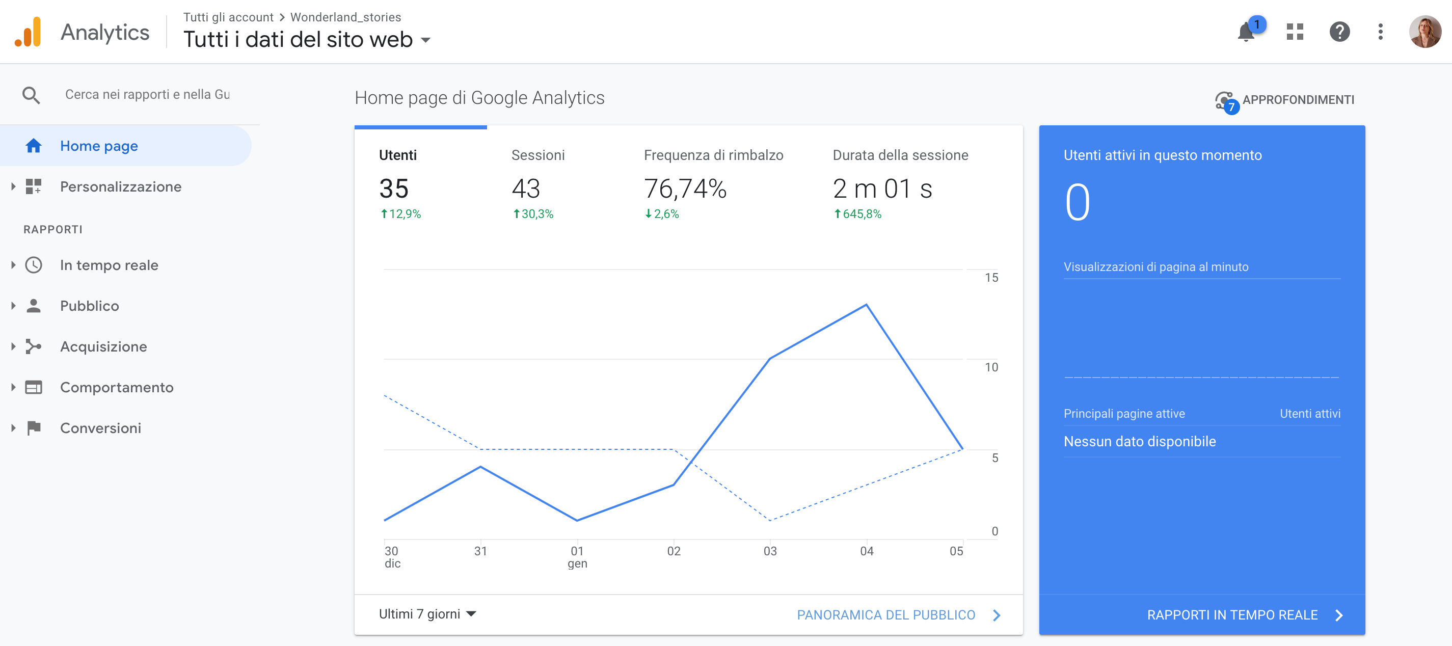 analytics la home page