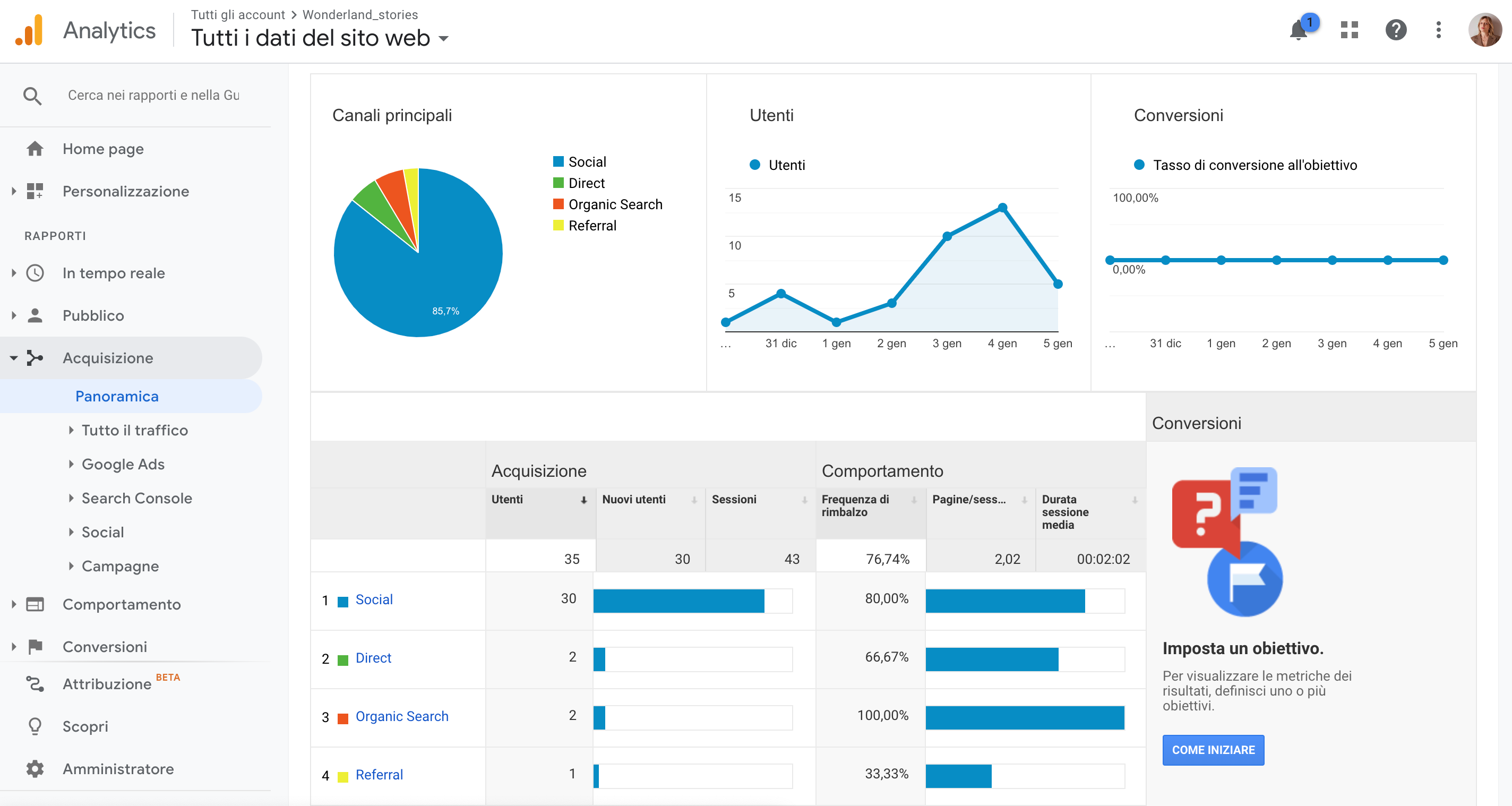 analytics acquisizione dati