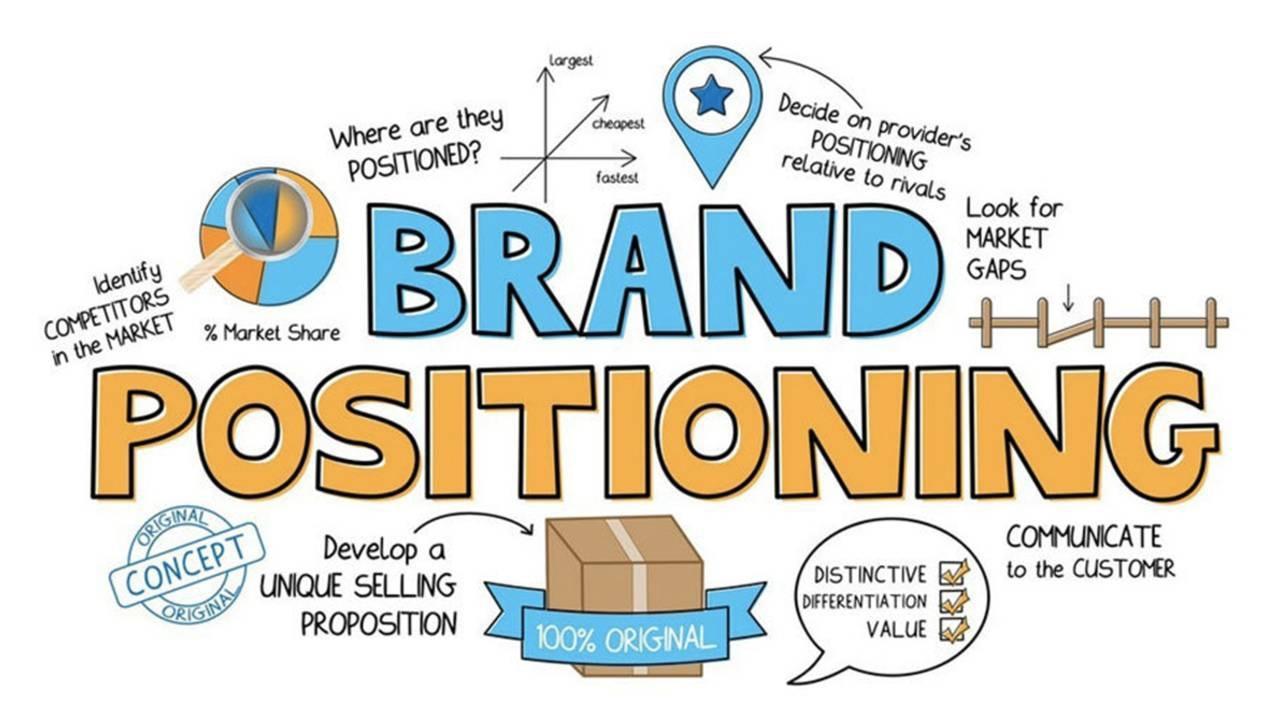 Piccolo glossario sul branding